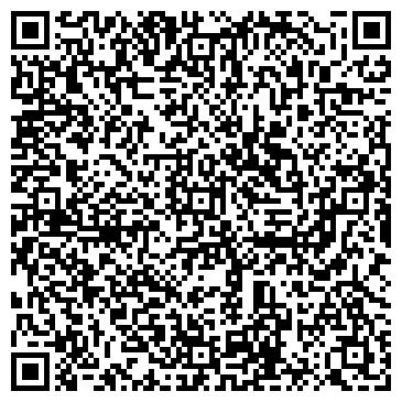 QR-код с контактной информацией организации DUNGED s.r.o, ООО