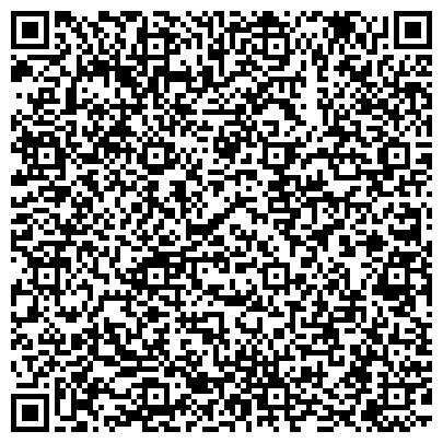QR-код с контактной информацией организации Научно Производственная Компания Агро Вигс, ООО