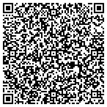 QR-код с контактной информацией организации Кондитерснаб, ИП