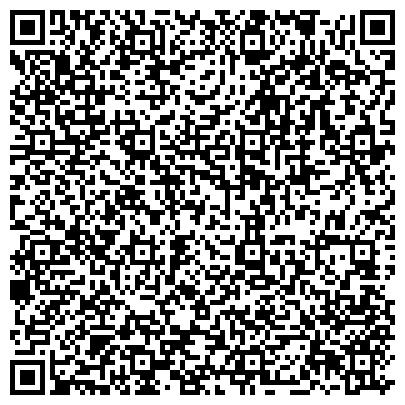 QR-код с контактной информацией организации Торговый проект, компания