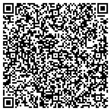 QR-код с контактной информацией организации Сёмочкин А. В., ИП