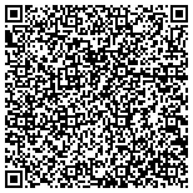 QR-код с контактной информацией организации БЕЛОЦЕРКОВМАЗ, ООО НПП