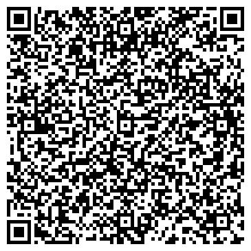 QR-код с контактной информацией организации КУРГАНИНСКИЙ КОНСЕРВНЫЙ ЗАВОД, ОАО