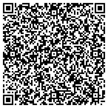 QR-код с контактной информацией организации Никитка, Интернет магазин детских товаров