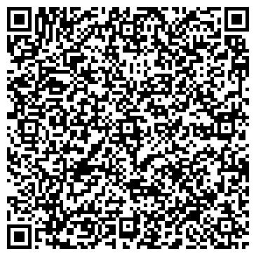 QR-код с контактной информацией организации Будулак, ЧП