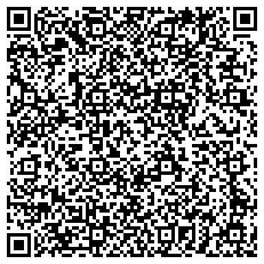 QR-код с контактной информацией организации Торговый дом Спорт,ООО