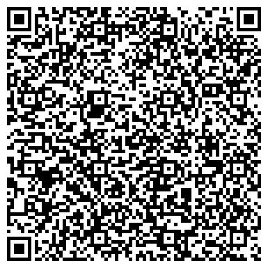 QR-код с контактной информацией организации Все для уюта в Вашем доме, ЧП
