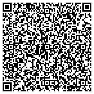 QR-код с контактной информацией организации All4YOU, ЧП