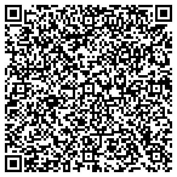 QR-код с контактной информацией организации Будтеплицагро, ООО
