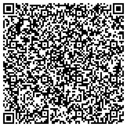 QR-код с контактной информацией организации Romana (Романа),компания ИП Ахметова