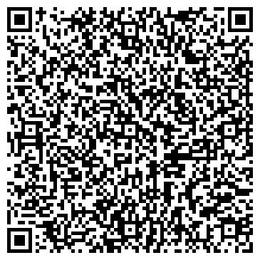 QR-код с контактной информацией организации Кеттлер, Компания