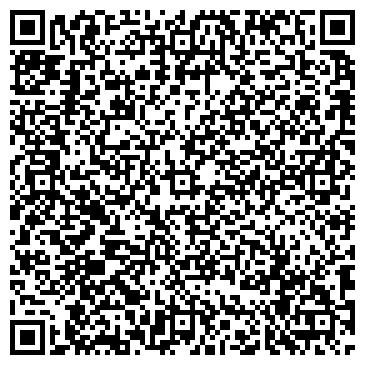 QR-код с контактной информацией организации АГРОПРОМЫШЛЕННАЯ АССОЦИАЦИЯ НИВА