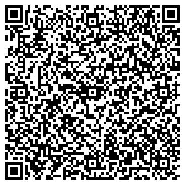 QR-код с контактной информацией организации Multipack (Мультипак), ООО
