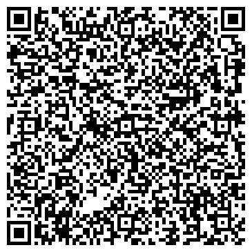 QR-код с контактной информацией организации Сделано руками, ЧП