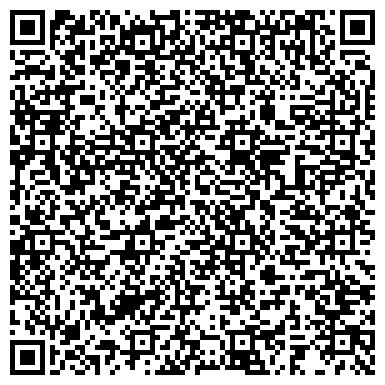 QR-код с контактной информацией организации Натур Луфа, ЧП (Natur luffa)