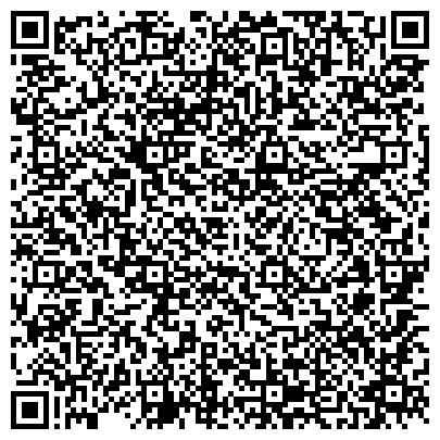 QR-код с контактной информацией организации СантехИмпорт (сантехника, плитка, бытовая техника для кухни)