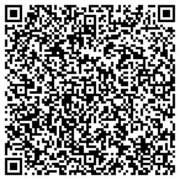 QR-код с контактной информацией организации ЭнКо (ТОО «Энергетическая Компания»)