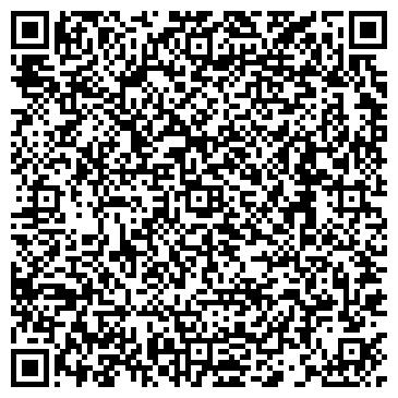 QR-код с контактной информацией организации sky industrial group