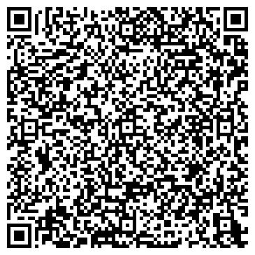 QR-код с контактной информацией организации ООО Керамет Харьков
