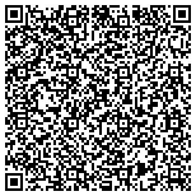 QR-код с контактной информацией организации Субъект предпринимательской деятельности Электрика