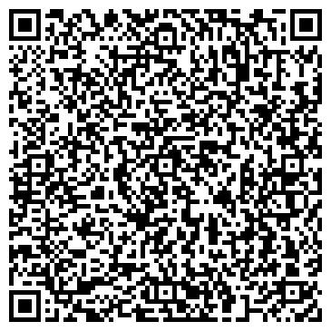 QR-код с контактной информацией организации Частное предприятие Торговая компания «Energycom»