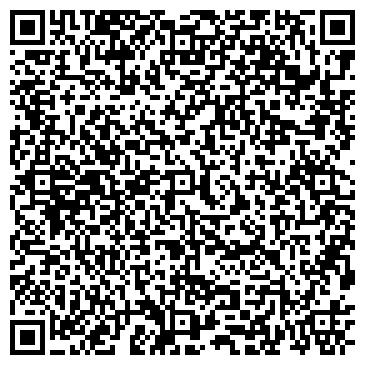 QR-код с контактной информацией организации СЕМИПАЛАТИНСКИЙ ЦЕНТР КРОВИ