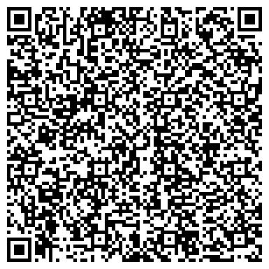 QR-код с контактной информацией организации Субъект предпринимательской деятельности Itell.Digital