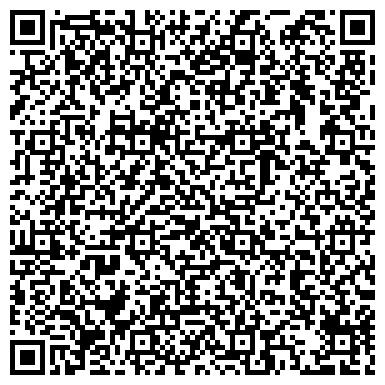QR-код с контактной информацией организации Субъект предпринимательской деятельности DDI - Технологии решений