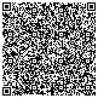 QR-код с контактной информацией организации Общество с ограниченной ответственностью Forter - лучшие условия для дилеров