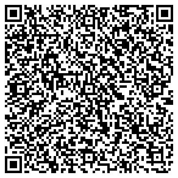QR-код с контактной информацией организации Другая BEZPEKA-Kh