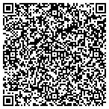 QR-код с контактной информацией организации Ковалев А. В., ИП