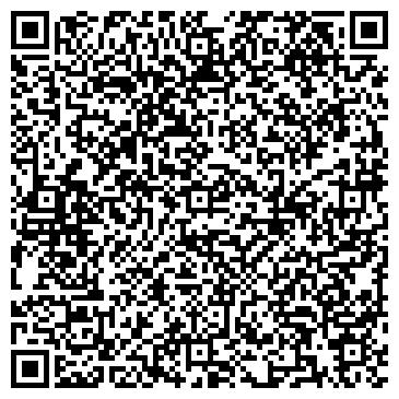 QR-код с контактной информацией организации Голоскок Ю. С., ИП