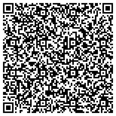 QR-код с контактной информацией организации ЧТУП «Планета Подарков»