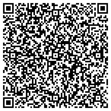 QR-код с контактной информацией организации МАГАЗИН № 1 МЯСОКОМБИНАТА ЛЫ-ЧЭТ-НЭКУЛЪ