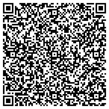 QR-код с контактной информацией организации Белинфотехника Плюс, ОДО