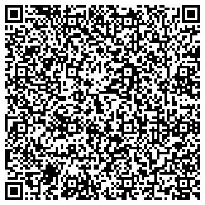 QR-код с контактной информацией организации GPS/GLONASS продукция корпорации GlobalSat в Украине