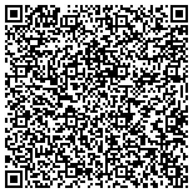 QR-код с контактной информацией организации Megadevice
