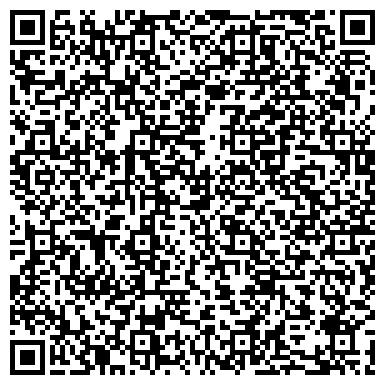 QR-код с контактной информацией организации Общество с ограниченной ответственностью National Business Solutions Co., Ltd (NBS)