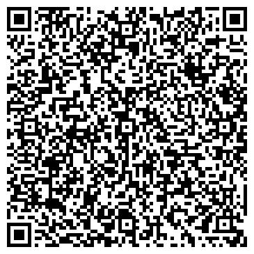 QR-код с контактной информацией организации Атоматические Выключатели