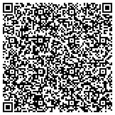 QR-код с контактной информацией организации Питомника шотландских и британских кошек «Rollan House» !