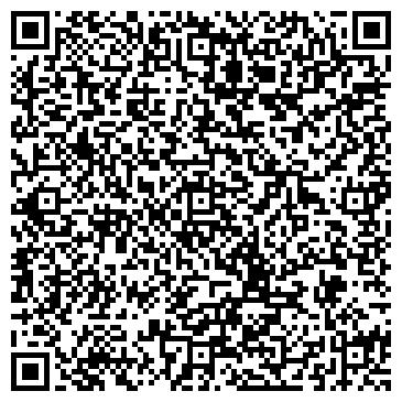 QR-код с контактной информацией организации Видео охрана, ЧП