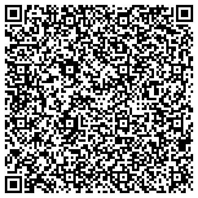 QR-код с контактной информацией организации Научно-производственная фирма Интеллект, ЧП