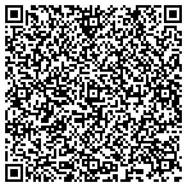 QR-код с контактной информацией организации Завод Евроформат, ООО Торговый дом