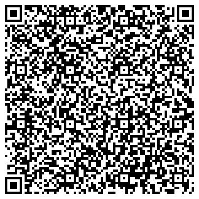 QR-код с контактной информацией организации Дешевле Нет, ЧП
