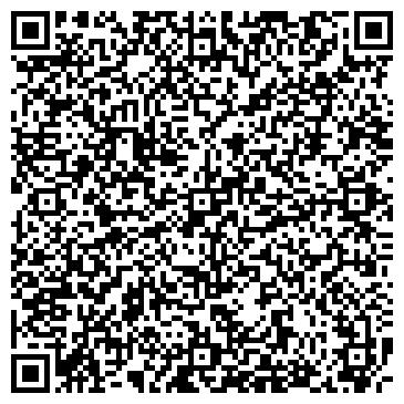QR-код с контактной информацией организации НАЦИОНАЛЬНАЯ БИБЛИОТЕКА РЕСПУБЛИКИ АДЫГЕЯ