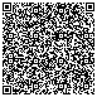 QR-код с контактной информацией организации АВБ, ООО (AVB)