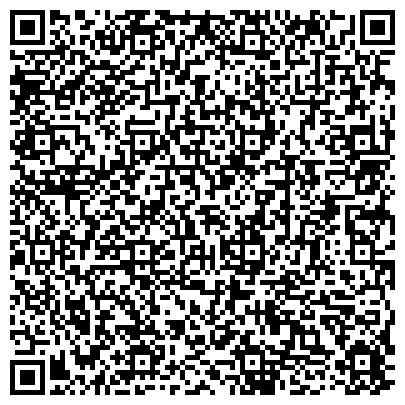 QR-код с контактной информацией организации Премиум Инжиниринг, ООО