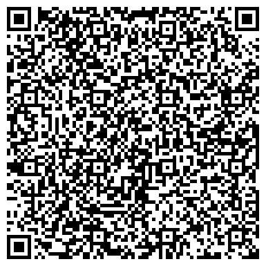 QR-код с контактной информацией организации Козак Сергей Вячеславович (Network Tools), СПД