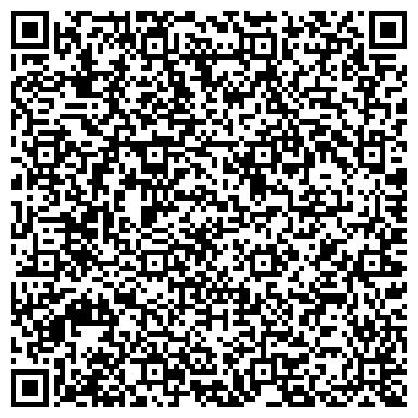 QR-код с контактной информацией организации 1000 мелочей Интернет-магазин, ЧП