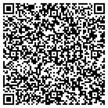 QR-код с контактной информацией организации ГОРОДСКИЕ РЫНКИ МП